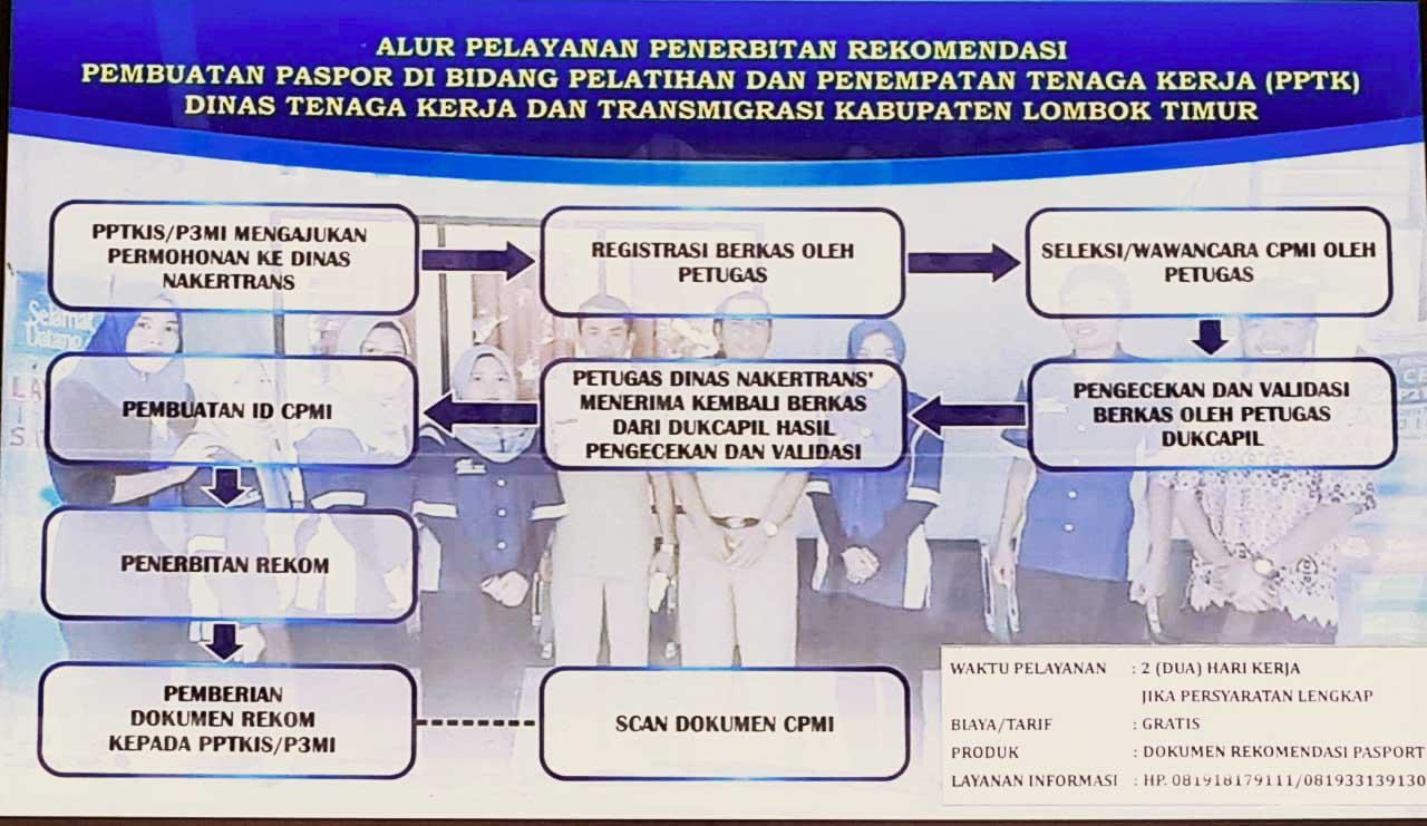 Rekomendasi Pengantar Pembuatan Paspor Calon Pekerja Migran Indonesia (CPMI)